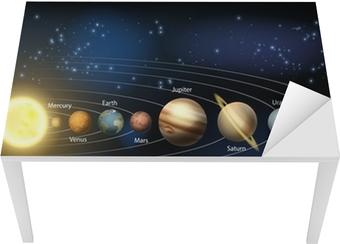 Sol og planeter af solsystemet Bord og skrivbordfiner