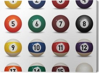 Canvas Geïsoleerde gekleurde pool ballen. Getallen 1 tot 15 en nul bal