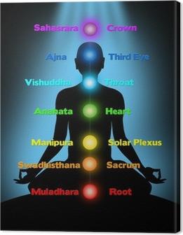 Canvas Meditatie, chakra's