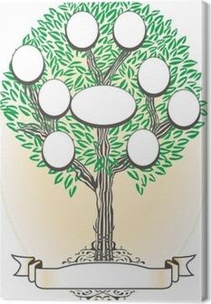 árbol genealógico - Genealogía Canvas Print