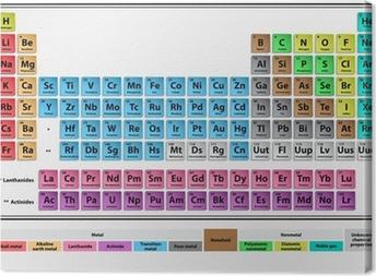Periodic system Canvas Print
