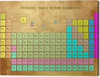 Periodic Table of the Elements with atomic number Canvas Print