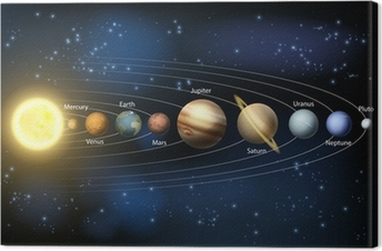 Sun and planets of the solar system Canvas Print