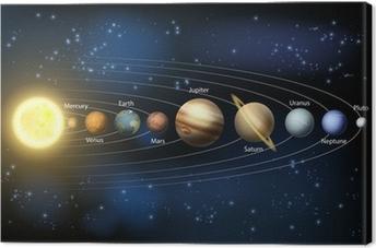 Canvas Zon en de planeten van het zonnestelsel