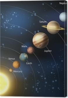 Canvas Zonnestelsel