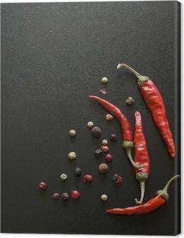 Canvastavla Kryddor på en svart tavla