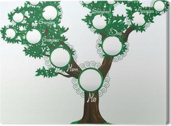 Canvastavla Släktträd med plats för foton eller namn, vektor