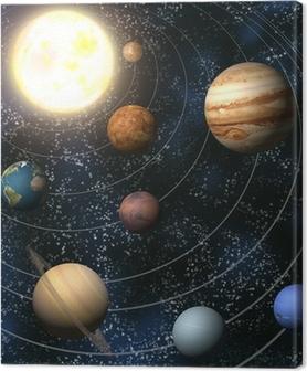 Canvastavla Solsystem