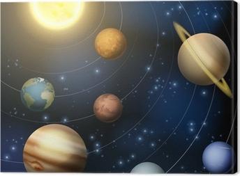 Canvastavla Solsystemet planeter illustration