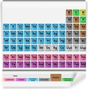 Carta da Parati in Vinile Sistema periodico