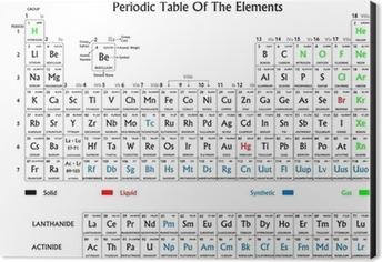 Fotomural tabla peridica de los elementos en blanco y negro cuadro en dibond tabla peridica de los elementos en blanco y negro urtaz Choice Image
