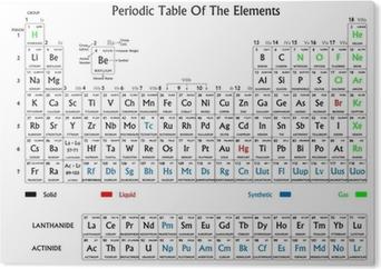 Pster tabla peridica de los elementos en blanco y negro pixers pster tabla peridica de los elementos en blanco y negro pixers vivimos para cambiar urtaz Choice Image
