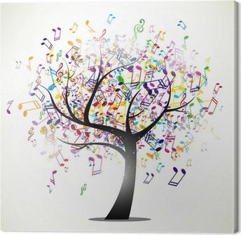 Cuadros En Lienzo Notas Musicales Pixers Vivimos Para Cambiar