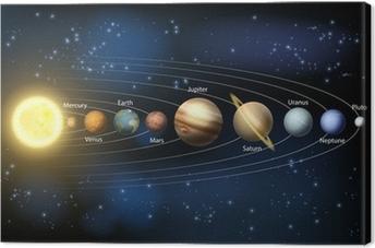 Cuadro en Lienzo Sol y los planetas del sistema solar