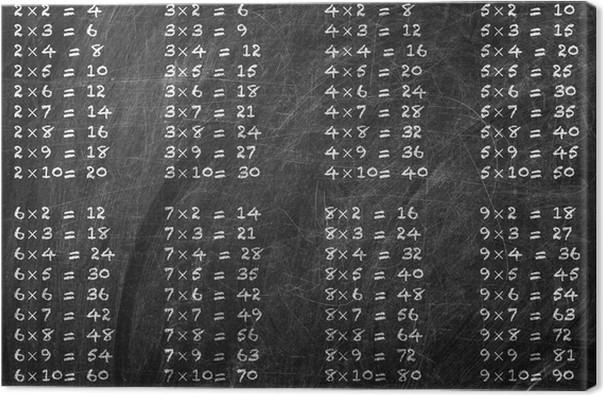 Cuadro en Lienzo Tabla de multiplicación • Pixers® - Vivimos para ...