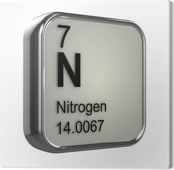 Cuadro en lienzo tabla peridica 3d 7 nitrgeno pixers cuadro en lienzo tabla peridica 3d 7 nitrgeno urtaz Choice Image