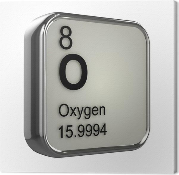 Cuadro en lienzo tabla peridica 3d 8 de oxgeno pixers cuadro en lienzo tabla peridica 3d 8 de oxgeno urtaz Images