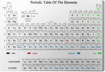 Vinilo pixerstick tabla peridica de los elementos en blanco y cuadro en lienzo tabla peridica de los elementos en blanco y negro urtaz Image collections