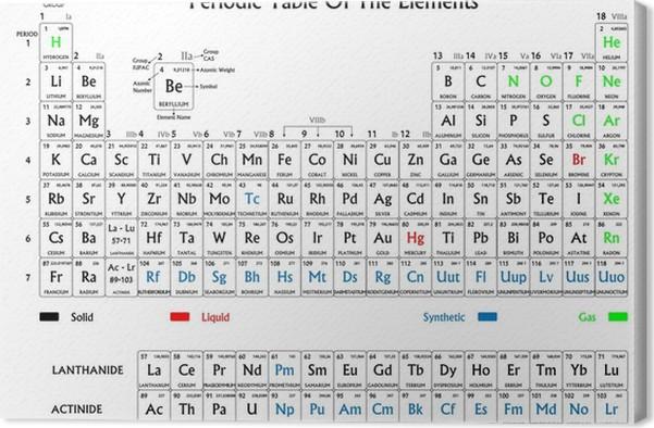Cuadro en lienzo tabla peridica de los elementos en blanco y negro cuadro en lienzo tabla peridica de los elementos en blanco y negro urtaz Image collections