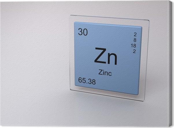 Cuadro en lienzo zinc smbolo zn elemento qumico de la tabla cuadro en lienzo zinc smbolo zn elemento qumico de la tabla peridica urtaz Images