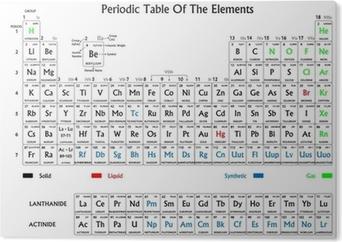 Vinilo pixerstick tabla peridica de los elementos qumicos pixers vinilo pixerstick tabla peridica de los elementos qumicos pixers vivimos para cambiar urtaz Gallery