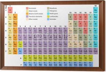 rellenar tabla periodica con valencias gallery periodic table and tabla periodica con valencias para rellenar images - Rellenar Tabla Periodica Con Valencias