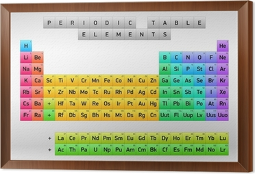 Vinilo pixerstick tabla peridica de los elementos dimitri cuadro enmarcado tabla peridica de los elementos dimitri mendeleiev diseo del vector urtaz Images