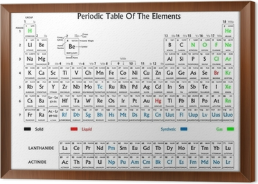 Vinilo pixerstick tabla peridica de los elementos en blanco y cuadro enmarcado tabla peridica de los elementos en blanco y negro urtaz Image collections