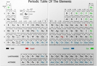 Pster tabla peridica de los elementos en blanco y negro pster tabla peridica de los elementos en blanco y negro pixers vivimos para cambiar urtaz Gallery