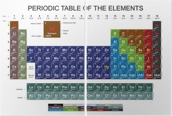 Periodic table of the elements on white background wall mural periodic table of the elements on white background diptych urtaz Gallery