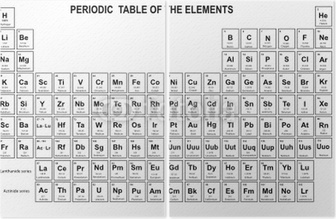 Periodic table with symbols and atomic numbers images periodic periodic table of the elements with atomic number symbol wall periodic table of the elements with urtaz Image collections