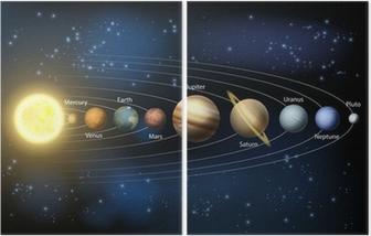 Diptyque Soleil et les planètes du système solaire