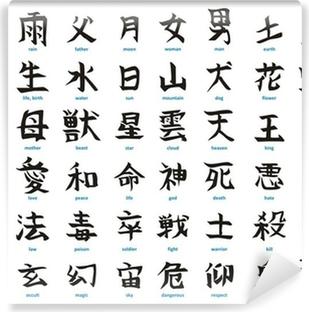 Vinyl Fotobehang Japanse kanji