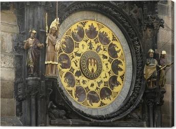 astrologiske ur prag