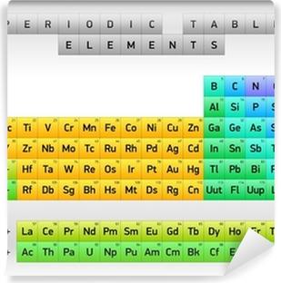 Pster tabla peridica de los elementos dimitri mendeleiev diseo fotomural autoadhesivo tabla peridica de los elementos dimitri mendeleiev diseo del vector urtaz Choice Image