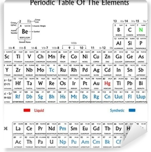 Cuadro en lienzo tabla peridica de los elementos en blanco y fotomural lavable tabla peridica de los elementos en blanco y negro urtaz Choice Image