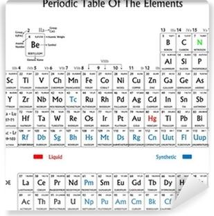 fotomural autoadhesivo tabla peridica de los elementos en blanco y negro - Estructura De La Tabla Periodica En Blanco