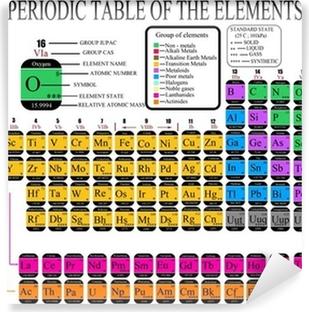 Fotomural tabla peridica de los elementos en el fondo blanco fotomural tabla peridica de los elementos en el fondo blanco pixers vivimos para cambiar urtaz Image collections