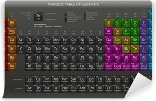 Fotomural tabla peridica de los elementos pixers vivimos para fotomural tabla peridica de los elementos pixers vivimos para cambiar urtaz Choice Image
