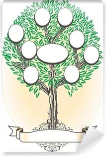 Vinyl-Fototapete Family Tree - Genealogy