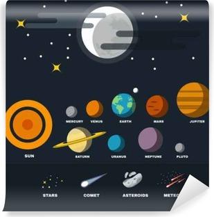 Vinylová Fototapeta Solární systém planety, hvězdy, asteroidy, meteority a komety. Astronomie kurzu materiálů. Galaxy Planety set. Starry Night Sky s úplňku. Vektorové digitální ilustrace.