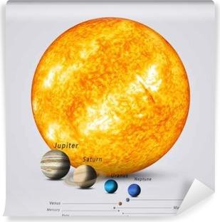 Vinylová Fototapeta Sun Ve srovnání s planetami