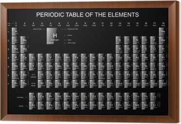 Periodic table of elements glossy icons on black background wall periodic table of elements glossy icons on black background framed canvas urtaz Choice Image