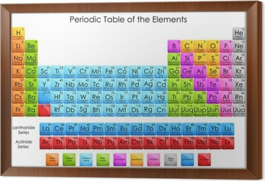 Vector illustration of diagram of periodic table of elements wall vector illustration of diagram of periodic table of elements framed canvas urtaz Image collections
