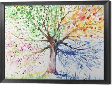 Gerahmtes Leinwandbild Baum in den vier Jahreszeiten