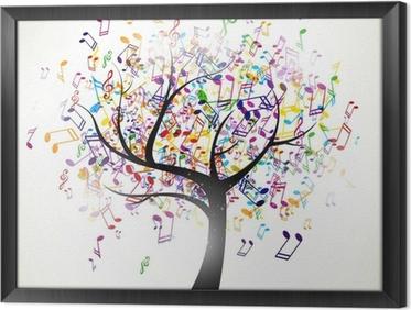 Gerahmtes Leinwandbild Vektor-Illustration von einem abstrakten Hintergrund mit Musik Noten