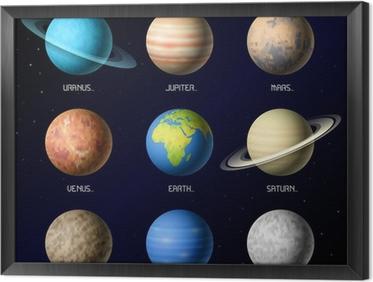 Ingelijst Canvas Planeten van het zonnestelsel