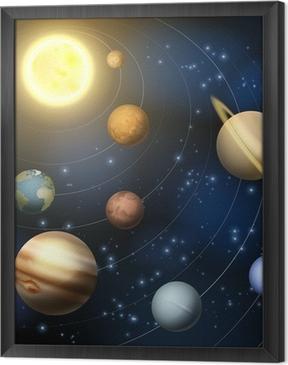 Ingelijst Canvas Zonnestelsel planeten illustratie