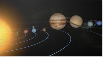 System solar planeti space universo pohja Juliste