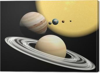 Aurinkokunta, abstact esitys. Kangaskuva